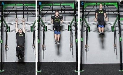 Ejercicios Muscle-ups Crossfit