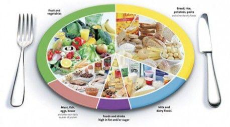 Alimentos que comer en una Dieta equilibrada