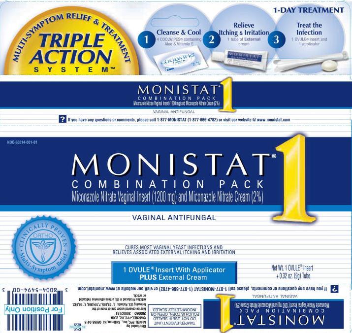 Neželeni učinki Monistat-1