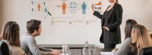 Delovnih mest in poklicev, za ljudi, ki z vizualnimi oslabitev in slepi