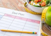 """¿Funciona la dieta James Zeta """"18in4"""" (18 libras en 4 días)?"""