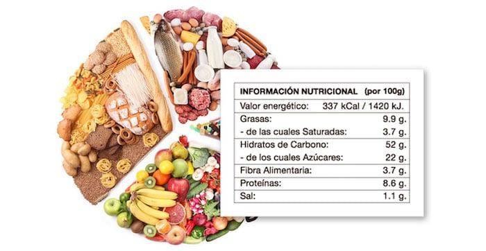 Ce que vous devez savoir sur les calories et la graisse corporelle